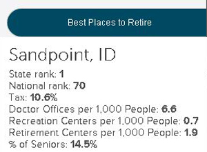 Sandpoint Idaho named best place to retire