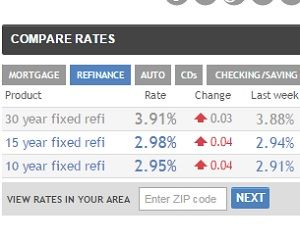 Today's mortgage and refinance rates